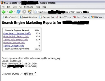 custom search marketing report #1